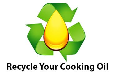 Recycle Your Cooking Oil